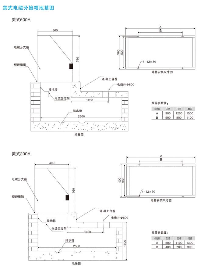 美式电缆分接箱技术参数6