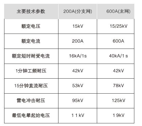 美式电缆分接箱技术参数