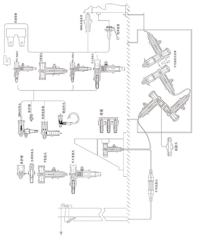 美式电缆分接箱技术参数2
