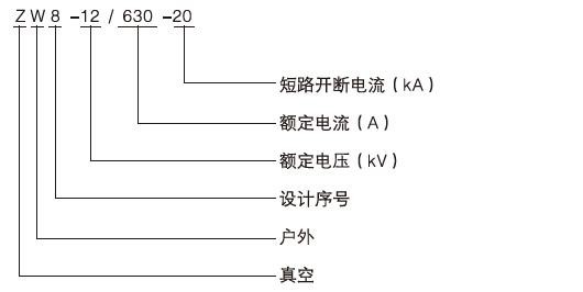 ZW8-12/630-20户外高压真空断路器型号含义1