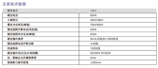 ZW8-12/630-20户外高压真空断路器型号含义2